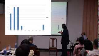 Repeat youtube video 整合療癒: 潘念宗 洗手洗腳 早期癌症幹細胞 快速檢測示範 2013-10-12 (2/2)