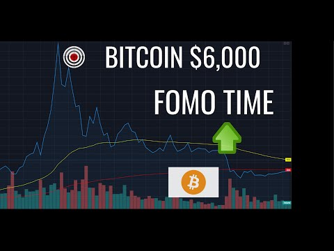 Why People will FOMO into Crypto! | BTC to $50,000!