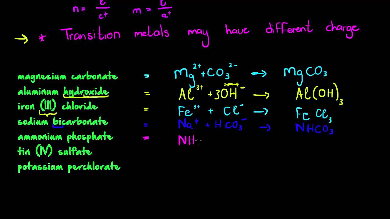 writing the formula for ionic compounds  youtube