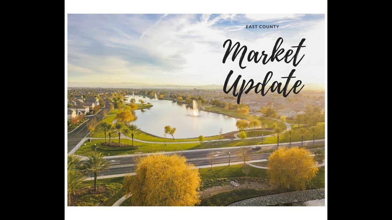 Housing Market Forecast 🏡 ☀️⛅️ with Krista Mashore 6-14-18