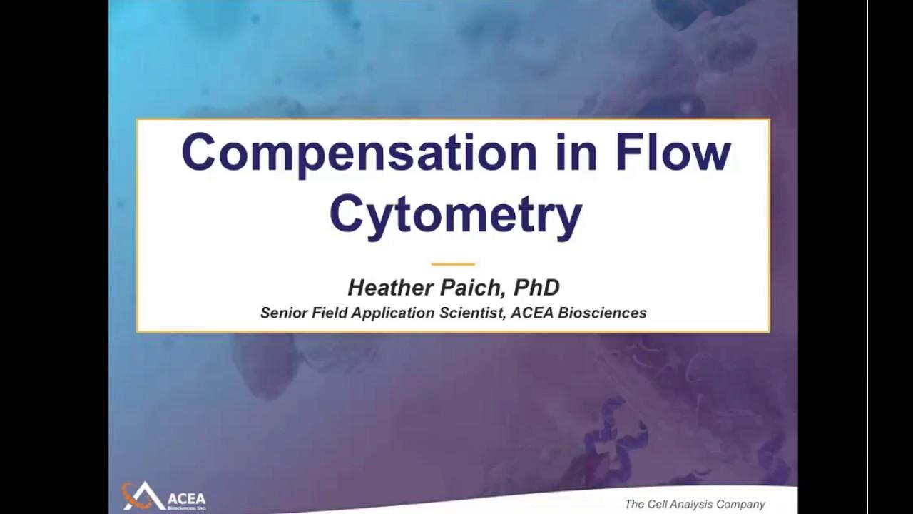 NovoCyte Support - ACEA Biosciences Inc