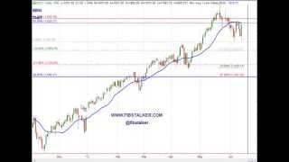 Euro FX, Dollar Index & S&P500 e-mini futures Analysis,Setups & Forecast, June 13th 2013