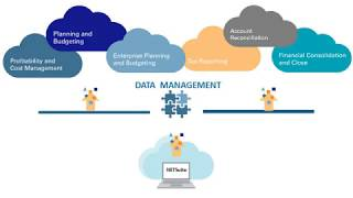 Overview: Integrating EPM Cloud and NETSuite Using Data Management video thumbnail