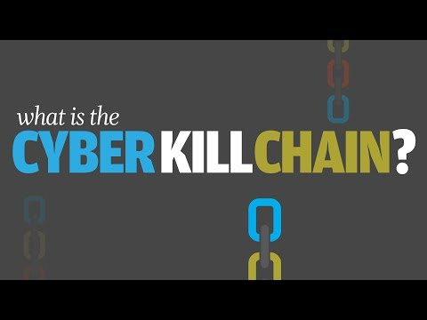 What is the cyber kill chain?