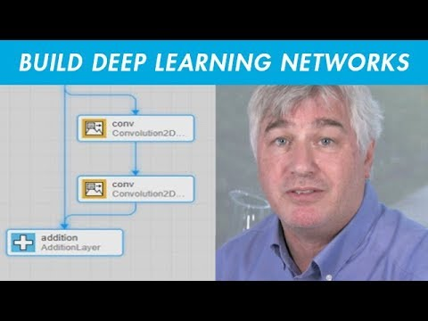 Interactively Build, Visualize, and Edit Deep Learning Networks