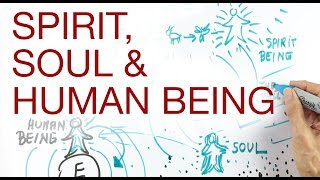 SPIRIT, SOUL and HUMAN BEING explained by Hans Wilhelm