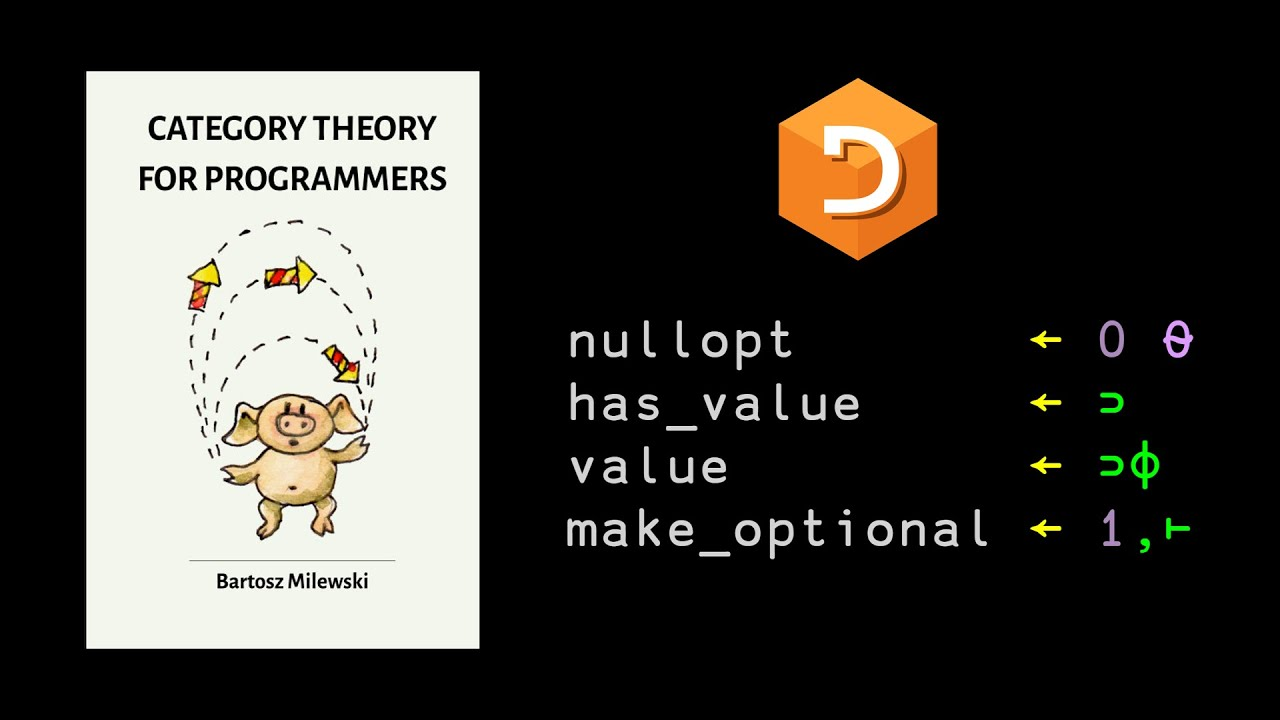 Category Theory for Programmers: Chapter 4 - Kleisli Categories
