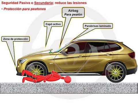 El automóvil y la seguridad; seguridad pasiva secundaria (4/5)