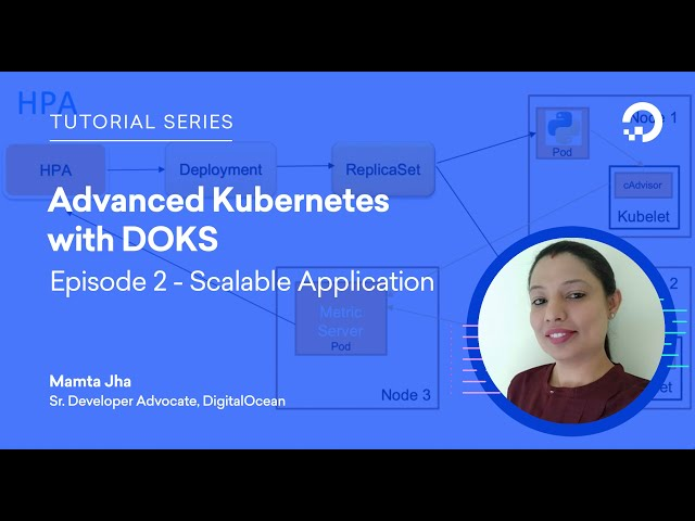Advanced Kubernetes with DOKS - Scalable Application