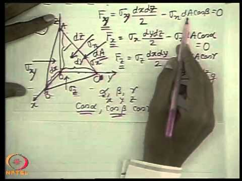 Mod-04 Lec-04 Fluid Statics Part - I