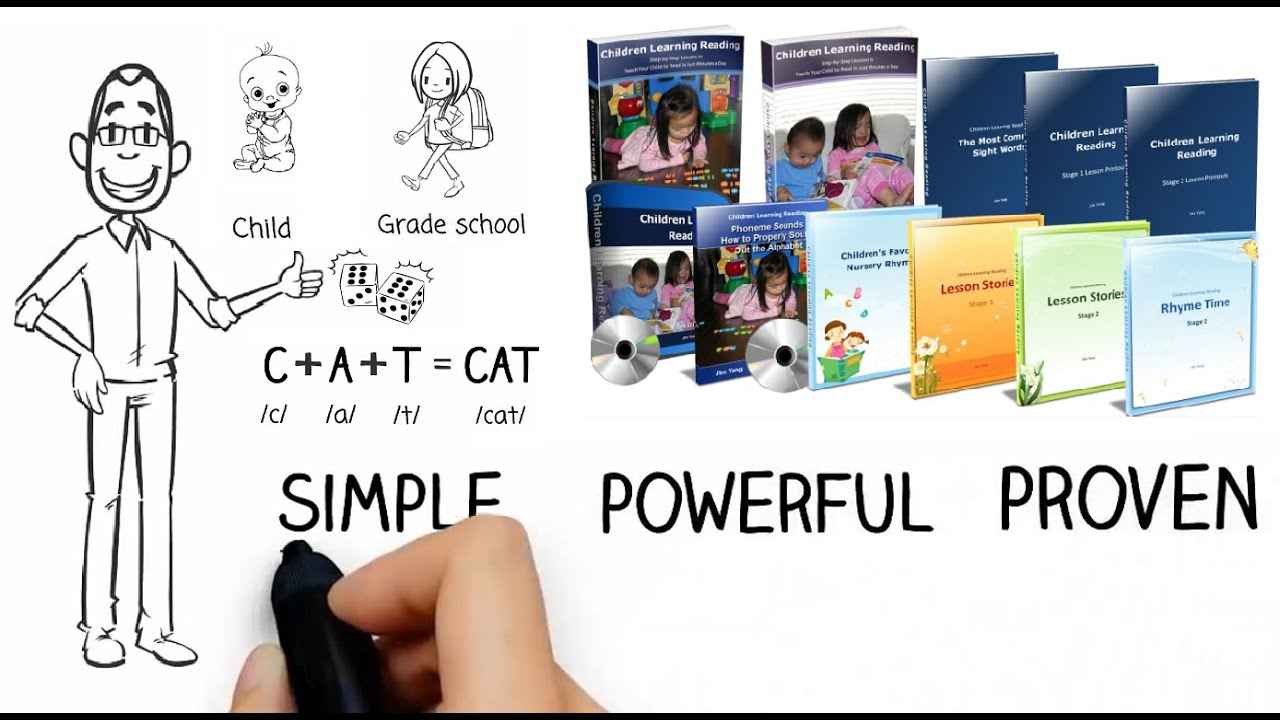 Worksheet Reading Programs For Children to teach kids phonics reading phonetic for toddlers why learning is important
