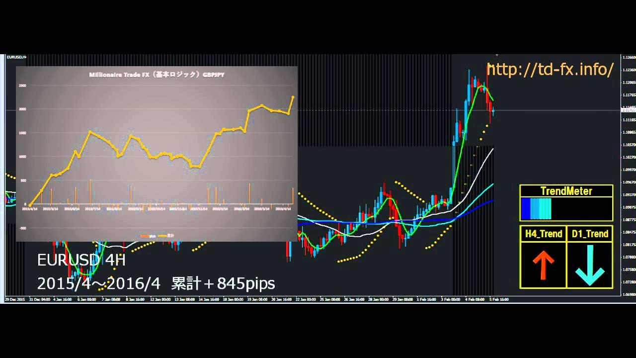 BTCFXで作成した自動売買BOTの勝率をバックテストで検証してみよう | 文系でもわかる!BitcoinのBOT自動売買トレードの始め方