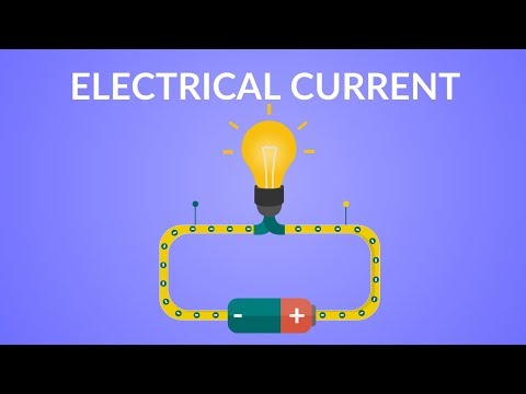 Current Electricity | Types of Electricity | Electrical Current Video