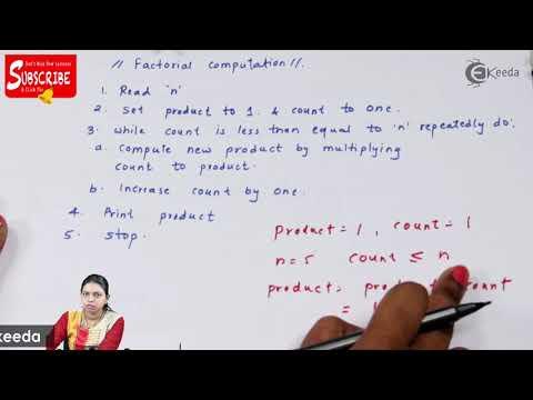 Program Analysis Tools (Algorithm) - Program Analysis - Computer Science Class 11