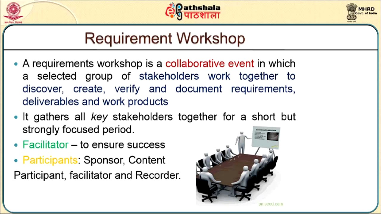 requirements elicitation techniques cs