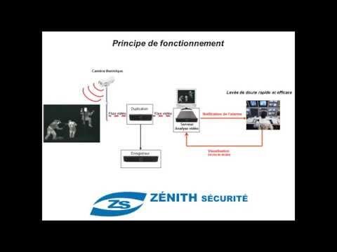 Principe de fonctionnement de l'analyse vidéo