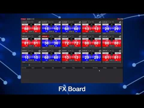 Introducing NinjaTrader 8: Optimized for Forex Trading!
