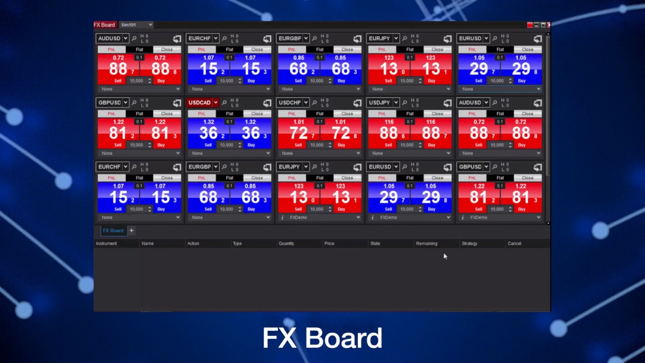 Trading forex with ninjatrader frome st investments