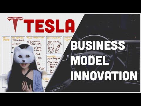 TESLA Business Model Innovation 2021| Explained in 5mins| 特斯拉商业模式创新 | 到底什么让马斯克成为全球首富?| 快速案例分析+个人思考