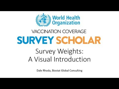 Module A3 - Survey Weight Visual Intro