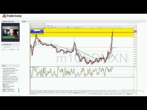 Forex Trading Strategy Webinar Video For Today: (LIVE Thursday June 1, 2017)
