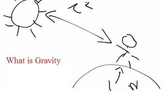 project gravity in hindi language Ncert books for class 12 for science students for commerce students for arts & humanities students other languages books - hindi, punjabi other books buy all books for science students.