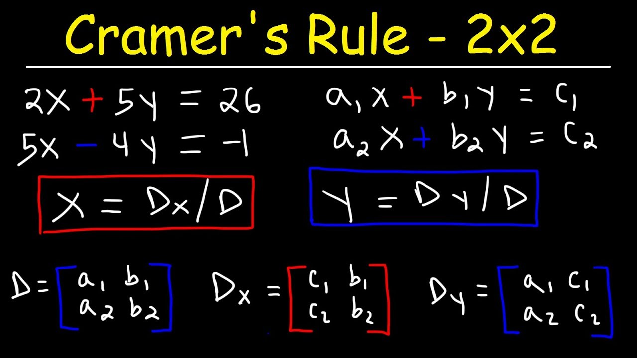 Download Cramer's Rule - 2x2 Linear System
