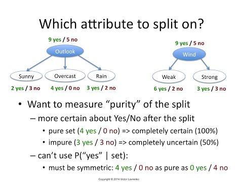 IAML7.4 Decision Tree: Split Purity