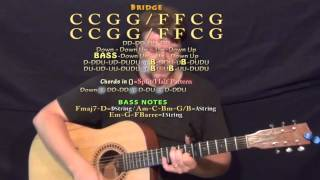 Chicken Fried (Zac Brown) Guitar Lesson Chord Chart - Capo 6th