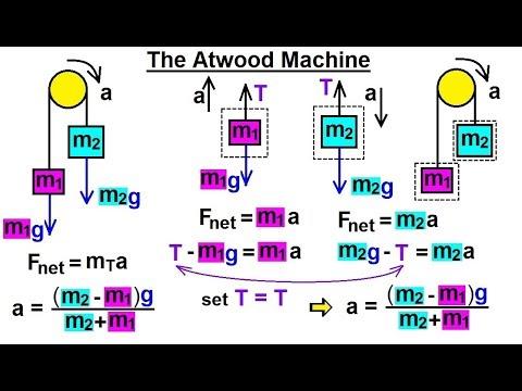 Physics mechanics free body diagrams 2 of 10 the atwood machine physics mechanics free body diagrams 2 of 10 the atwood machine ccuart Images