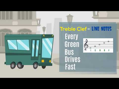 Reading Music Notes for Kids - Treble Clef Notes Chart - Online Piano Lessons for Kids