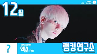 [랭킹연구소] 2019년 12월 보이그룹 순위 (남자아이돌 브랜드) | K-POP IDOL Boy Group…