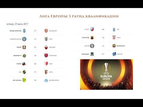 Футбол Лига Европы 2017-2018 3 раунд квалификации. Результаты и расписание