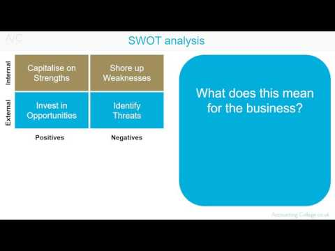 SWOT analysis - A-Z of business terminology