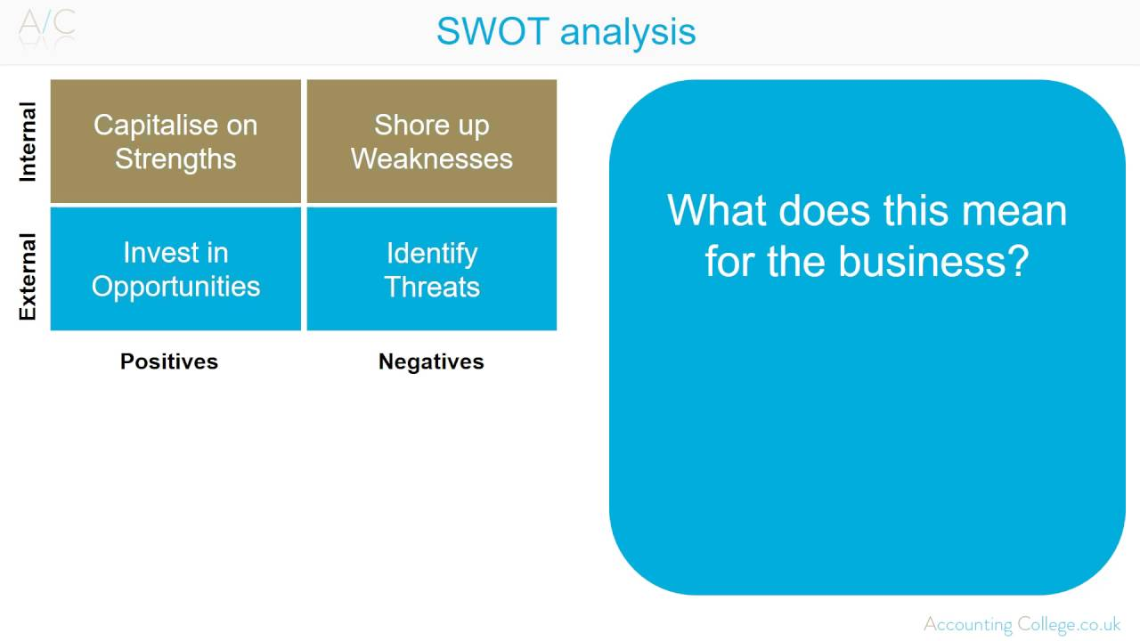 do a swot analysis for cliptomania identify cliptomania strengths weaknesses opportunities and threa Clinical commissioning groups: what do we of ccgs give an indication of where their strengths and weaknesses do not yet have a clear plan for how.