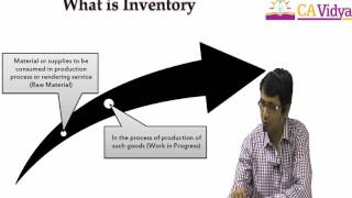 AS 2 Inventory
