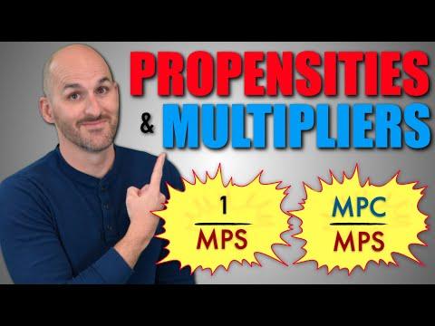 Macro: Unit 3.3 -- Propensities and Multipliers
