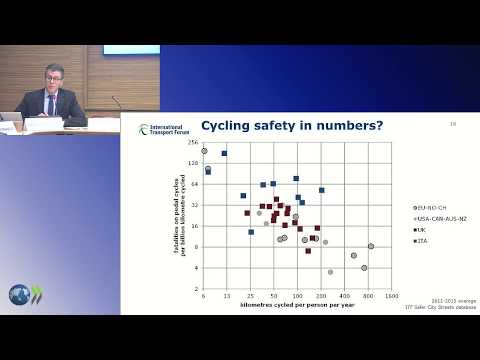 Cycling Safety in World Cities: Measuring Exposure and Risk