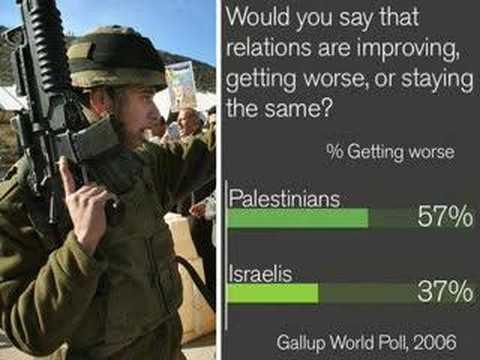 Israel \u0026 Palestine: A Path To Peace?