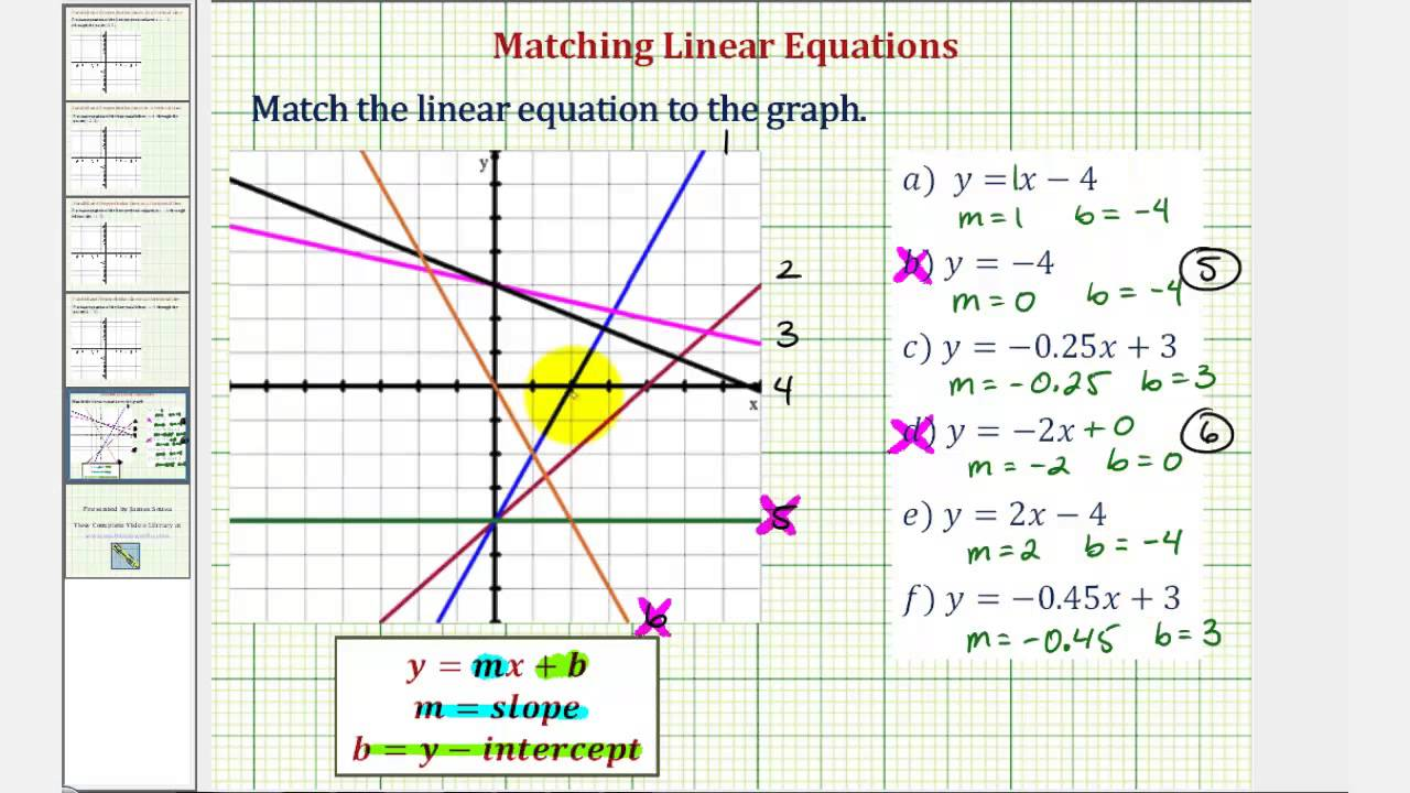 Reading Graphs Free Worksheets Math Line Graph Worksheet Bar Science as well Math Worksheet  Grade Mathematics Match Tutor Math Revision Sheets furthermore Graphing Rational Equations Math Online Graphing Rational Functions as well  as well Matching Tables Graphs And Equations Worksheets   Wallseat co as well  additionally Graph Linear Equations Math Graph Of Linear Equation Graph 2 Linear likewise  furthermore Solved  Math 181 Worksheets W19 4   Match Ench Of The Equa in addition  moreover Worksheets by Math Crush  Graphing Coordinate Plane additionally Graph A Line From An Equation Math Graphing Lines With Slope additionally tables and graphs worksheets – lacuponera besides Match the graph  equation and table  BBC Education Maths File Print besides Matching graphs and linear equations differentiated worksheet also Ex  Matching Linear Equations to Graphs of Lines   YouTube. on match equation to graph worksheet
