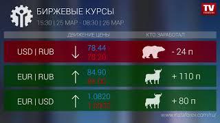 InstaForex tv news: Кто заработал на Форекс 26.03.2020 9:30