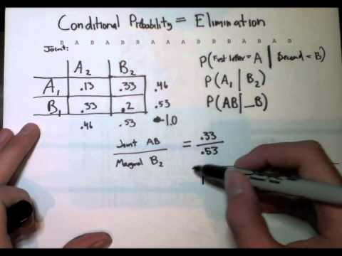 ISTA 100: Reviewing Contingency Tables Pt3