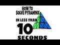 How to solve pyraminx