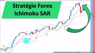 Stratégie Forex Ichimoku SAR