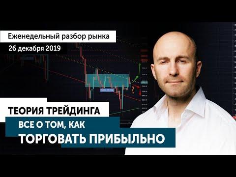 🔴 Трейдинг криптовалютой от А до Б. Трейдинг Bitcoin. Время торговли, как сочетать с бизнесом?