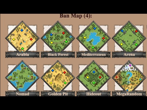 Map Guide For New Pool | Best Civs & Strats [Feb 27th Patch]