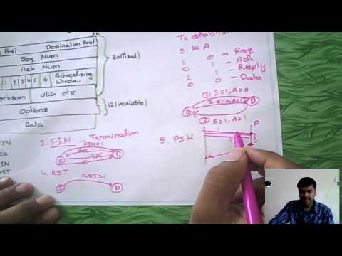 Lecture on TCP : Header - PSH Flag