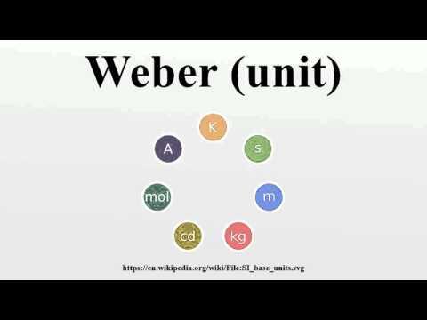 Weber (unit)