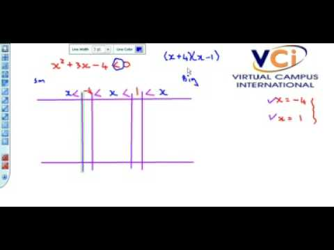 Non-linear inequalities - YouTube