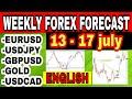 ( 6 - 10 july ) weekly forex forecast  EURUSD / GBPUSD / USDJPY / GOLD  forex trading  English